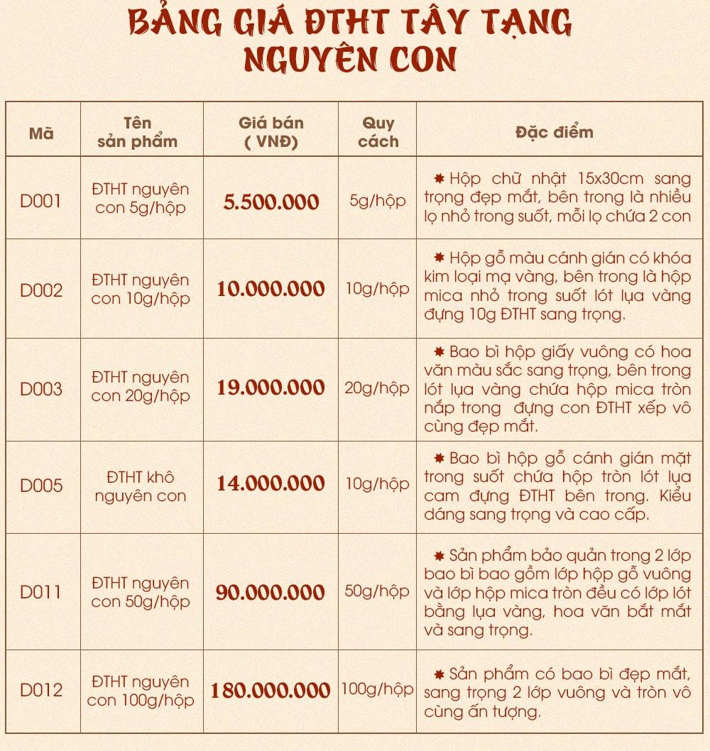 bang-gia-dong-trung-nguyen-con-tay-tang