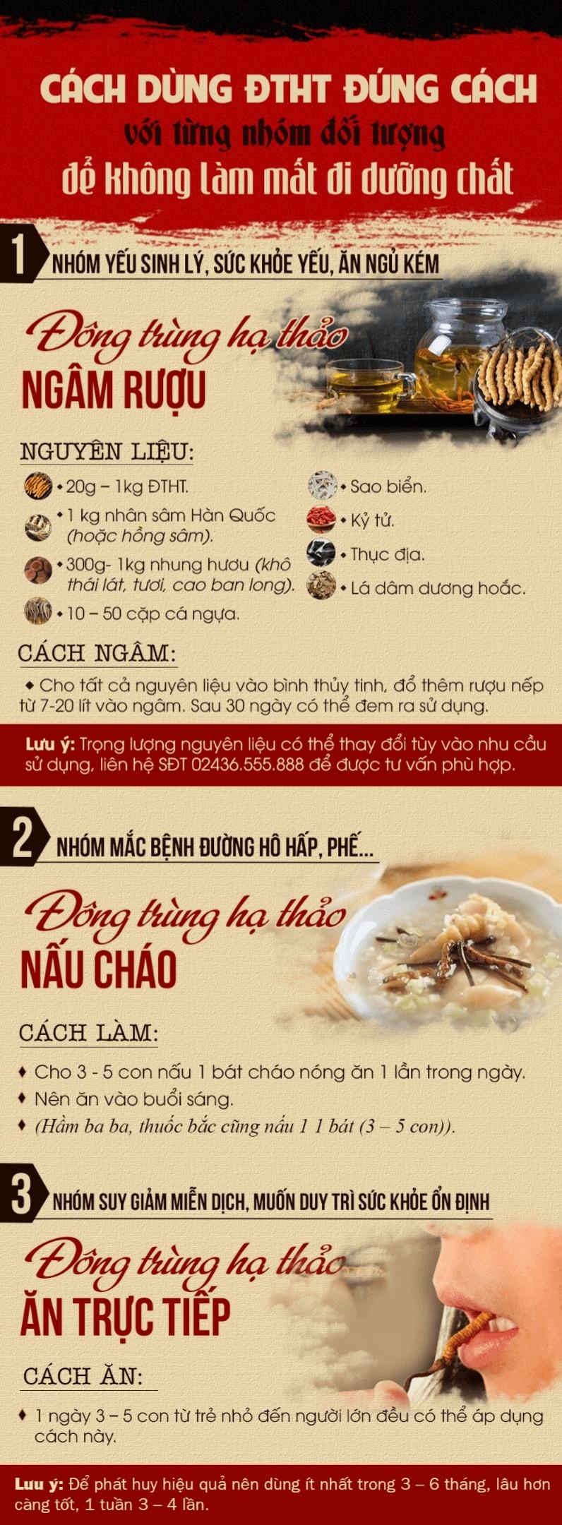 cach-su-dung-dtht-cho-tung-nhom-doi-tuong-min-min1